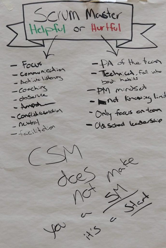 Ukázka výstupu z Open Space diskuze