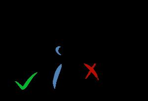 univerzální agilní principy - 5