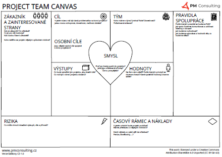 Project Team Canvas
