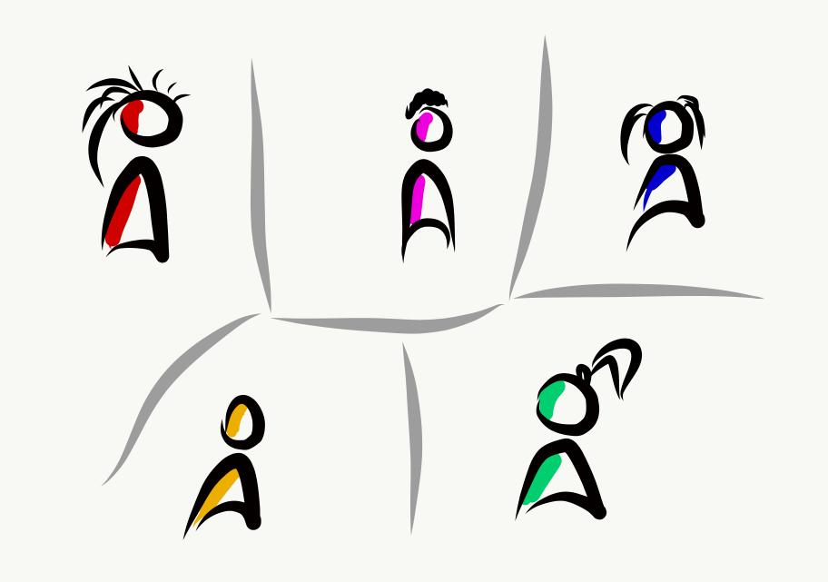 Vývoj týmu - forming