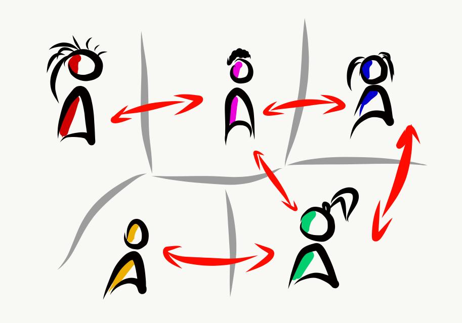 Vývoj týmu - storming