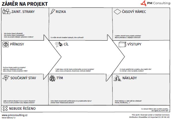 Záměr na projekt